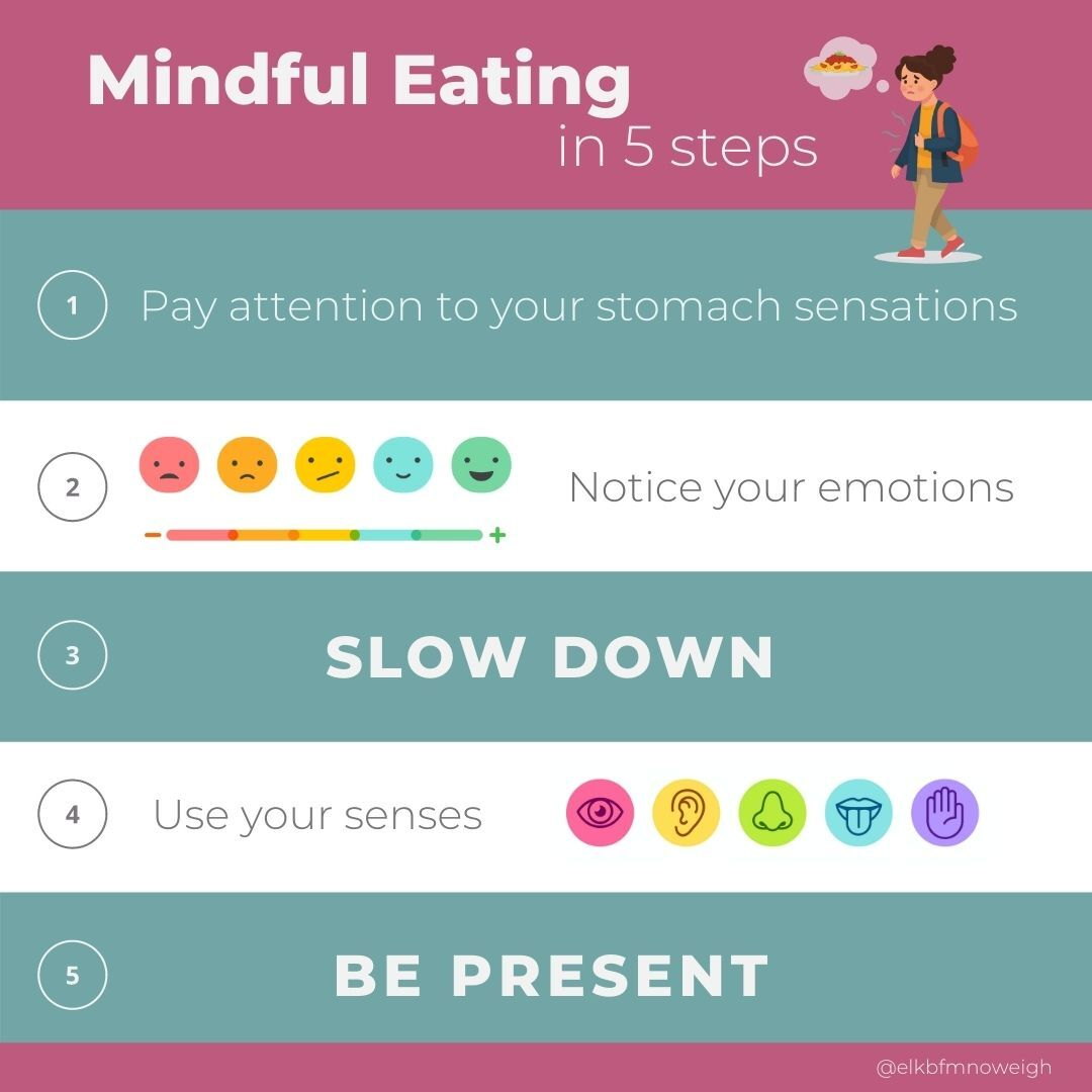 Mindful Eating in 5 Steps